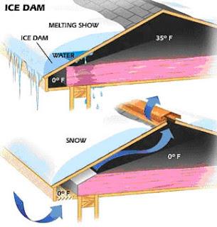 Ice+Dam+2